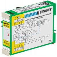 DSCA34-custom