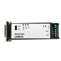 LDM70-S