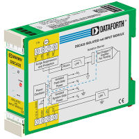 DSCA32-custom