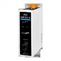 ECAT-2511-A CR