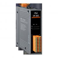 EIP-2055 CR