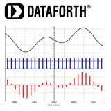 Правило выбора частоты дискретизации сигналов в системах сбора данных