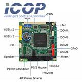 Фирма ICOP анонсировала новые процессорные платы формата PC-104