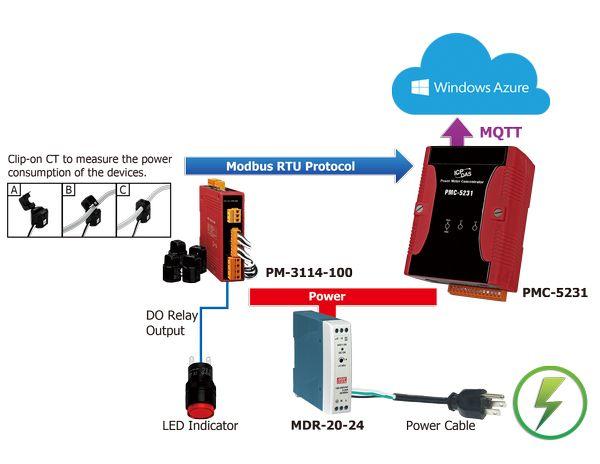 Комплект управления питанием IoT Kit